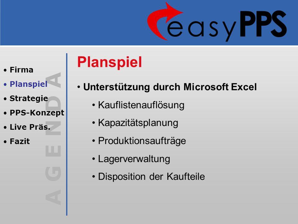 A G E N D A Architektur PPS-System bedienungsfreundliche Oberfläche … Firma Planspiel Strategie PPS-Konzept Live Präs.