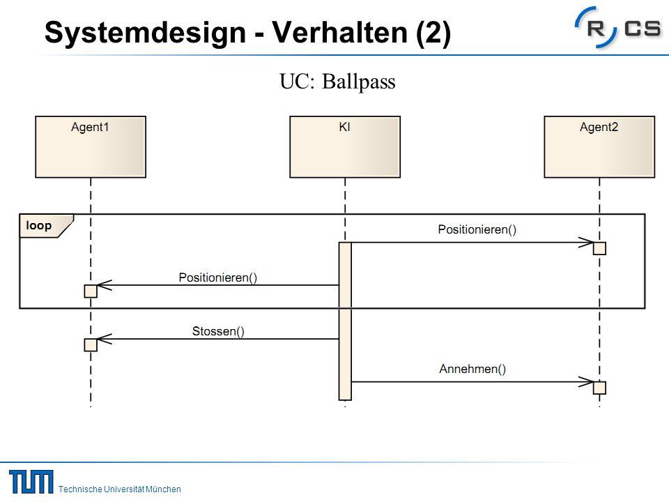 Technische Universität München Systemdesign - weitere Seq.