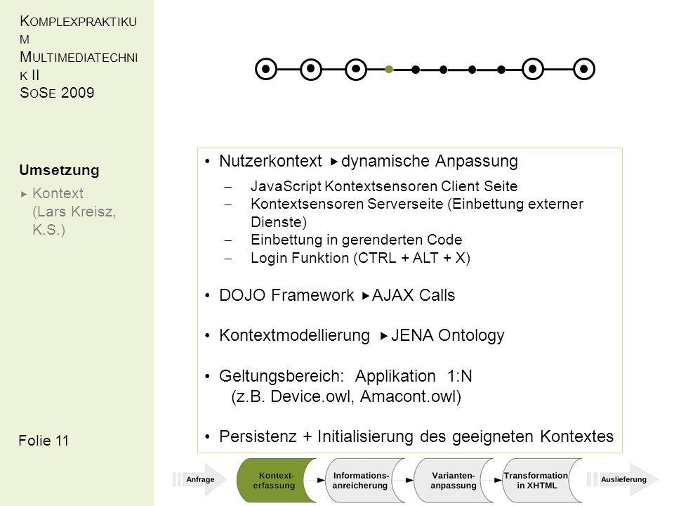 K OMPLEXPRAKTIKU M M ULTIMEDIATECHNI K II S O S E 2009 Folie 11 Umsetzung Kontext (Lars Kreisz, K.S.) Nutzerkontext dynamische Anpassung JavaScript Kontextsensoren Client Seite Kontextsensoren Serverseite (Einbettung externer Dienste) Einbettung in gerenderten Code Login Funktion (CTRL + ALT + X) DOJO Framework AJAX Calls Kontextmodellierung JENA Ontology Geltungsbereich: Applikation 1:N (z.B.