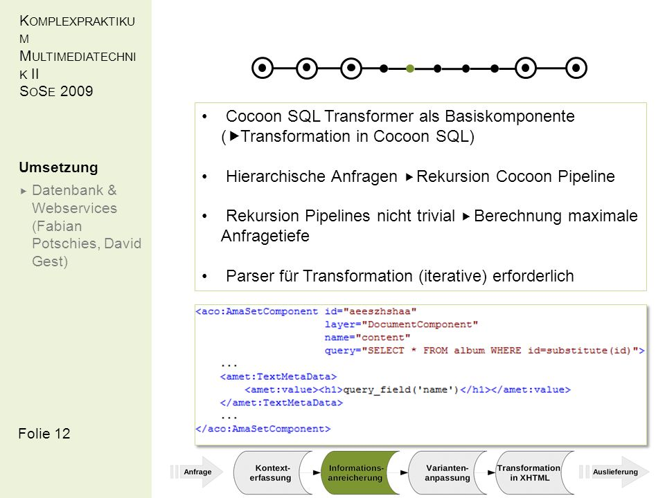 K OMPLEXPRAKTIKU M M ULTIMEDIATECHNI K II S O S E 2009 Folie 12 Umsetzung Datenbank & Webservices (Fabian Potschies, David Gest) Cocoon SQL Transformer als Basiskomponente ( Transformation in Cocoon SQL) Hierarchische Anfragen Rekursion Cocoon Pipeline Rekursion Pipelines nicht trivial Berechnung maximale Anfragetiefe Parser für Transformation (iterative) erforderlich