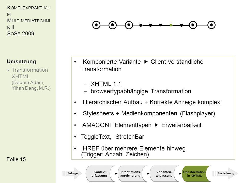 K OMPLEXPRAKTIKU M M ULTIMEDIATECHNI K II S O S E 2009 Folie 15 Komponierte Variante Client verständliche Transformation XHTML 1.1 browsertypabhängige Transformation Hierarchischer Aufbau + Korrekte Anzeige komplex Stylesheets + Medienkomponenten (Flashplayer) AMACONT Elementtypen Erweiterbarkeit ToggleText, StretchBar HREF über mehrere Elemente hinweg (Trigger: Anzahl Zeichen) Umsetzung Transformation XHTML (Debora Adam, Yihan Deng, M.R.)