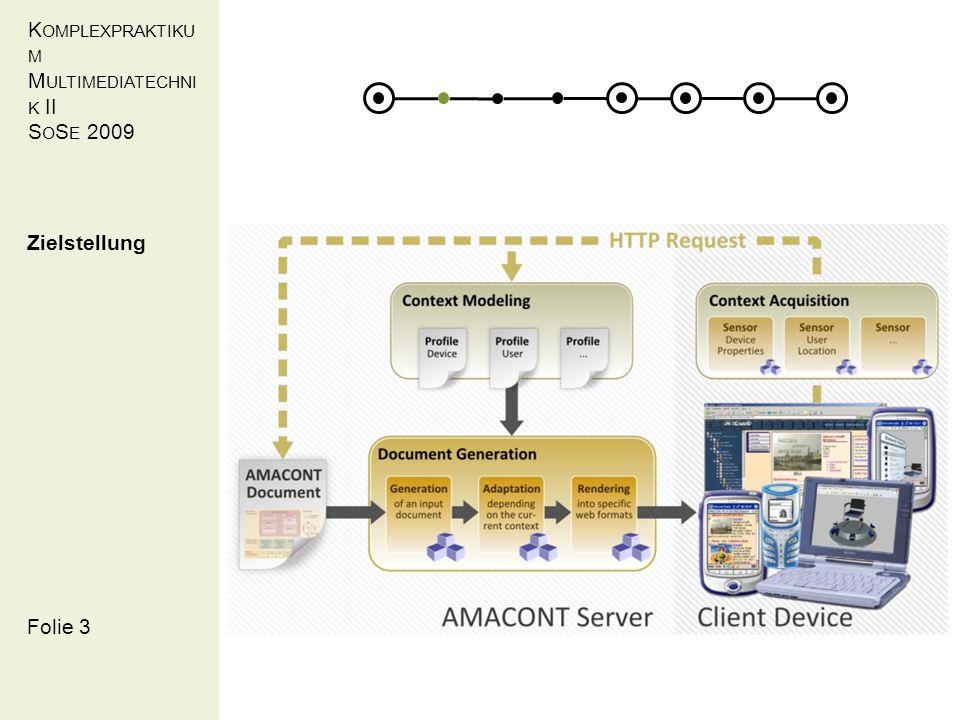 KOMPLEXPRAKT IKUM MULTIMEDIATEC HNIK II SOSE 2009 Demonstration Hyperadapt / Nutzermanagement Bereitstellung eines Nutzermanagements mit Login/Logout Einbinden von serverseitigen Kontextsensoren – Verarbeiten der Nutzerinformationen UserInformationBloater [ pref_lang_loggedin: (usr:AmacontUser usr:userlang ?x), bound(?x) -> (dev:Language dev:pref_lang ?x)] UserInformationBloater Folie 24