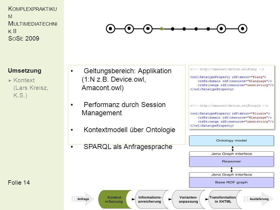K OMPLEXPRAKTIKU M M ULTIMEDIATECHNI K II S O S E 2009 Folie 14 Umsetzung Kontext (Lars Kreisz, K.S.) Geltungsbereich: Applikation (1:N z.B.