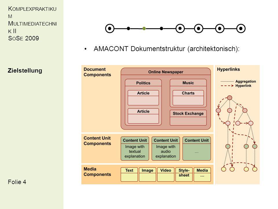 K OMPLEXPRAKTIKU M M ULTIMEDIATECHNI K II S O S E 2009 raus Ablauf Rendering: Umsetzung Transformation XHTML (Debora Adam, Yihan Deng, M.R.)
