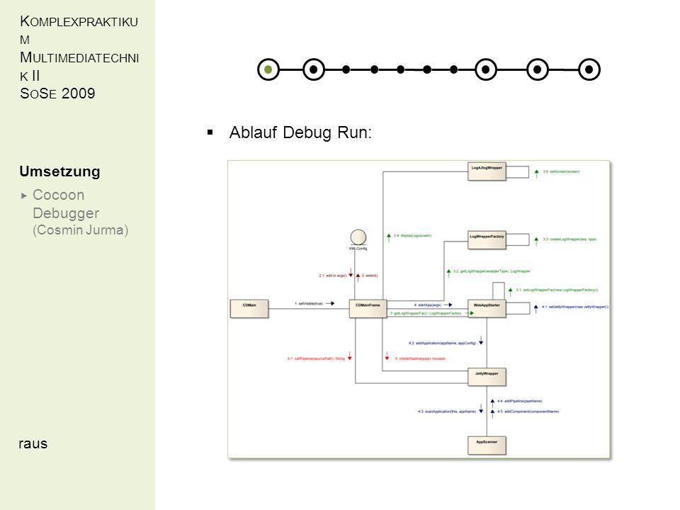 K OMPLEXPRAKTIKU M M ULTIMEDIATECHNI K II S O S E 2009 raus Ablauf Debug Run: Umsetzung Cocoon Debugger (Cosmin Jurma)