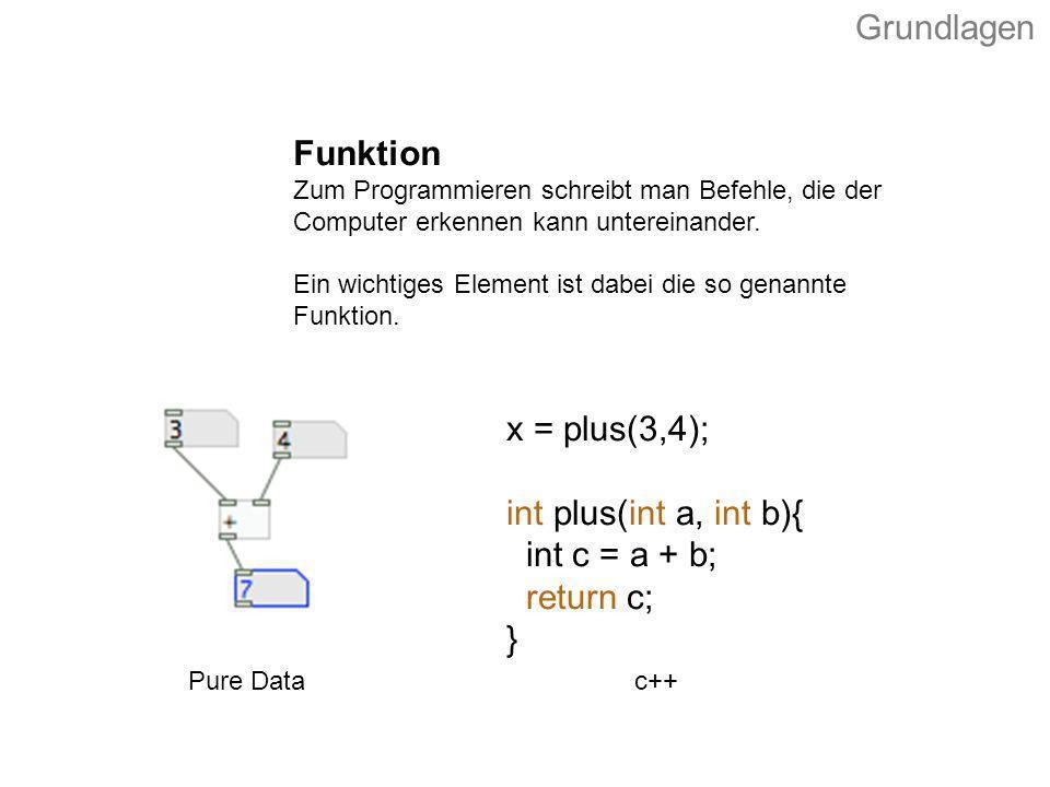 x = plus(3,4); int plus(int a, int b){ int c = a + b; return c; } Funktion Zum Programmieren schreibt man Befehle, die der Computer erkennen kann unte