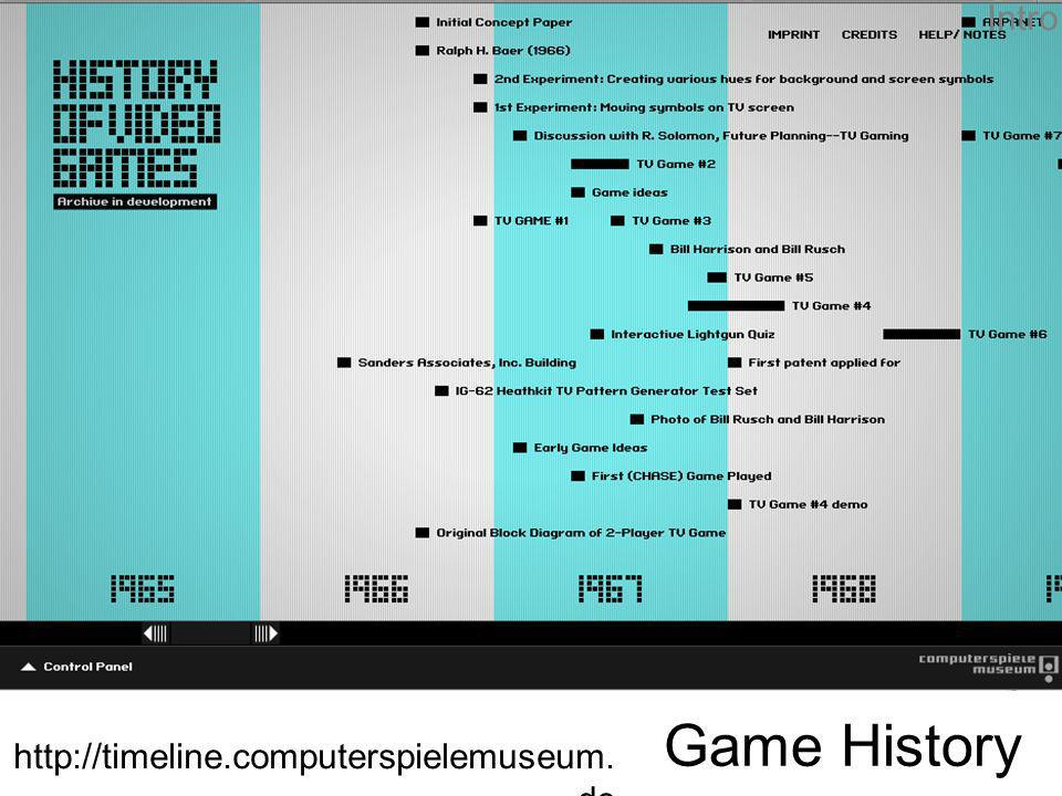 Game History http://timeline.computerspielemuseum. de Intro