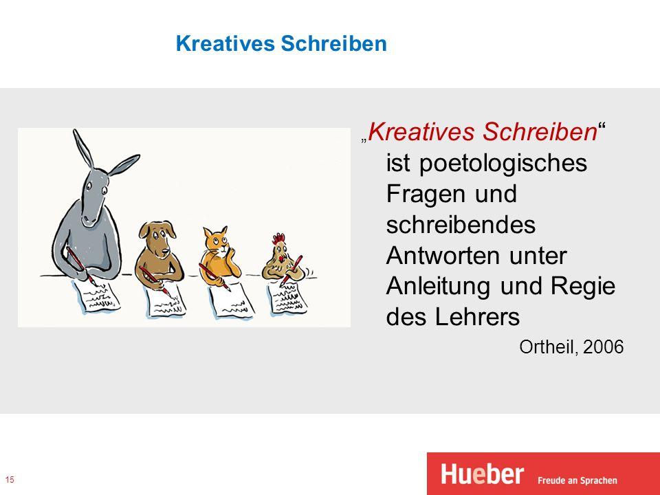 Kreatives Schreiben Kreatives Schreiben ist poetologisches Fragen und schreibendes Antworten unter Anleitung und Regie des Lehrers Ortheil, 2006 15