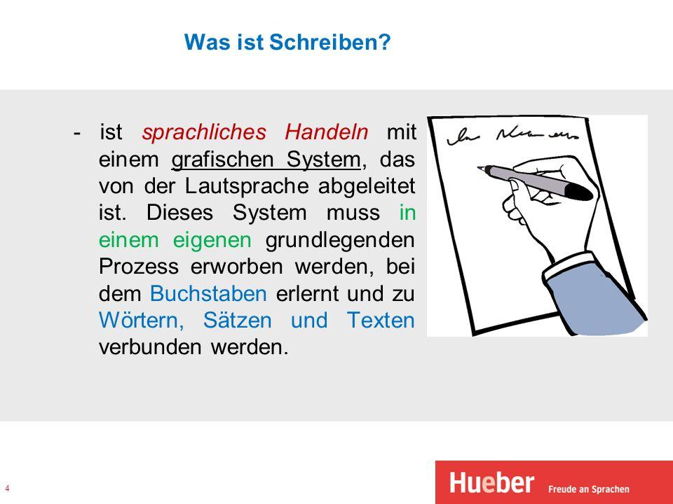 Was ist Schreiben? - ist sprachliches Handeln mit einem grafischen System, das von der Lautsprache abgeleitet ist. Dieses System muss in einem eigenen