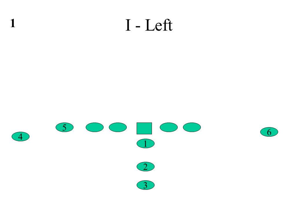 I - Left 6 4 5 1 2 3 1