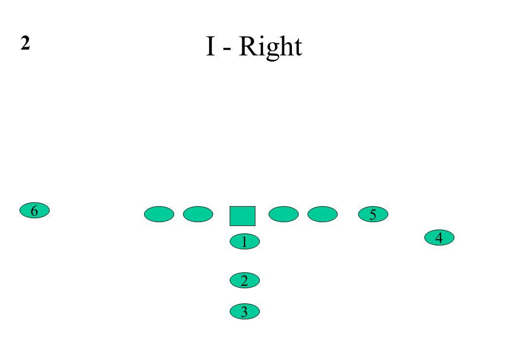 I - Right 6 4 5 1 2 3 2