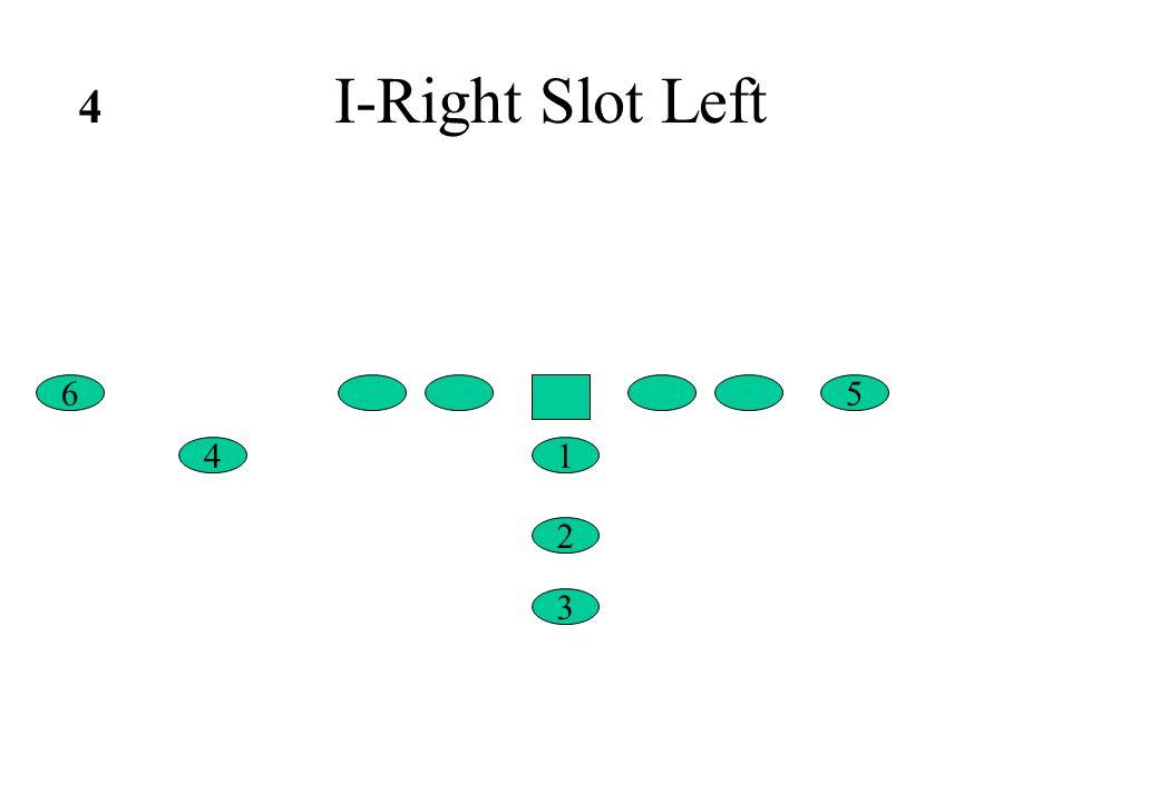 I-Right Slot Left 6 4 5 1 2 3 4