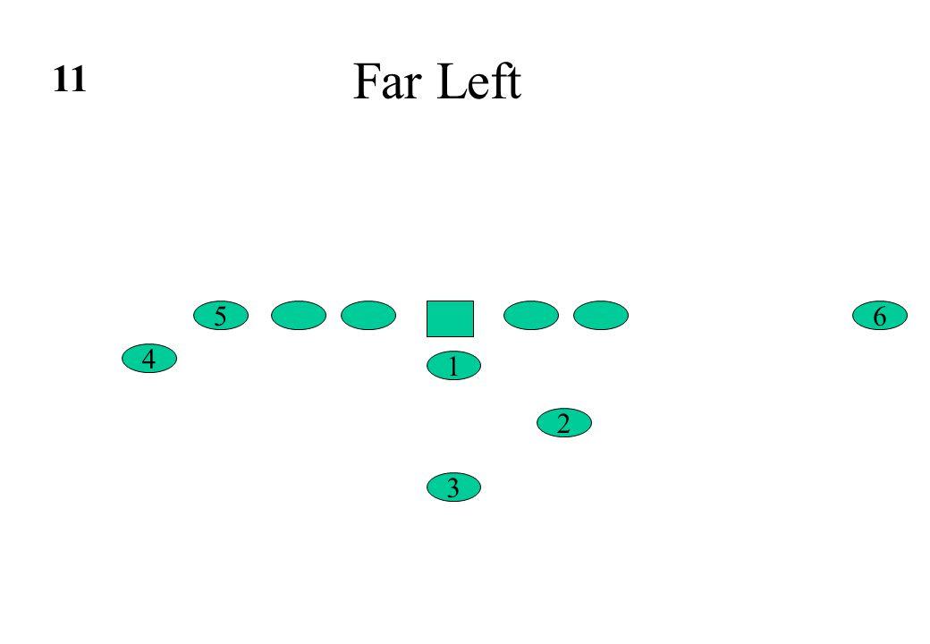 Far Left 6 4 5 1 2 3 11