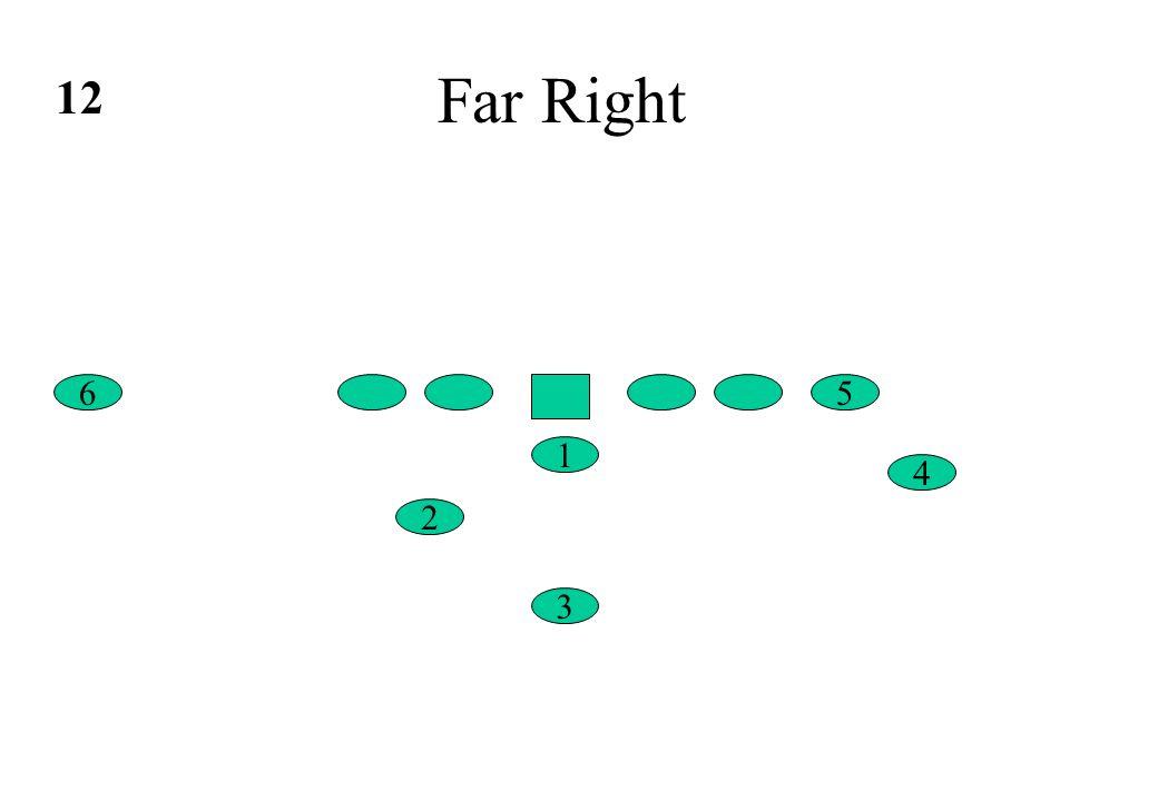 Far Right 6 4 5 1 2 3 12