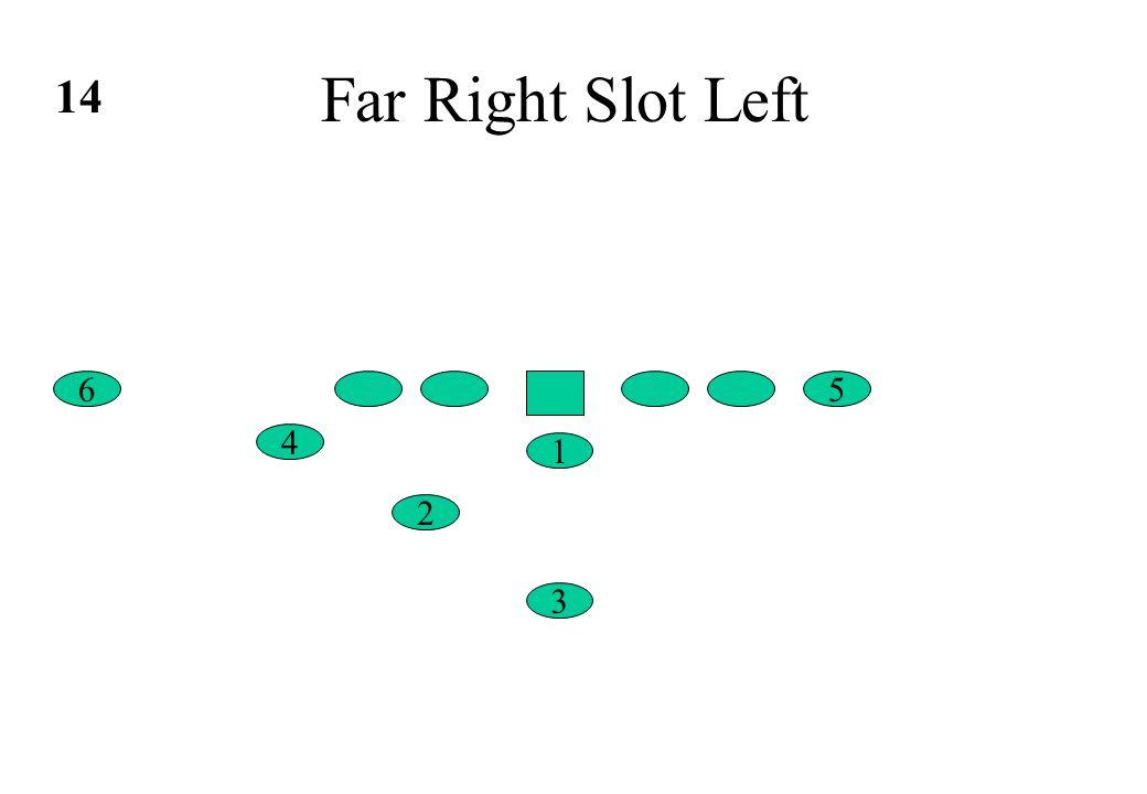 Far Right Slot Left 6 4 5 1 2 3 14
