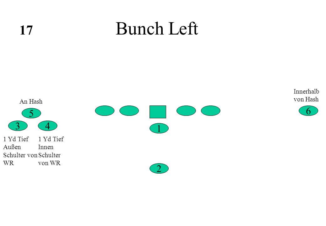 Bunch Left 6 3 5 1 4 2 17 An Hash Innerhalb von Hash 1 Yd Tief Außen Schulter von WR 1 Yd Tief Innen Schulter von WR