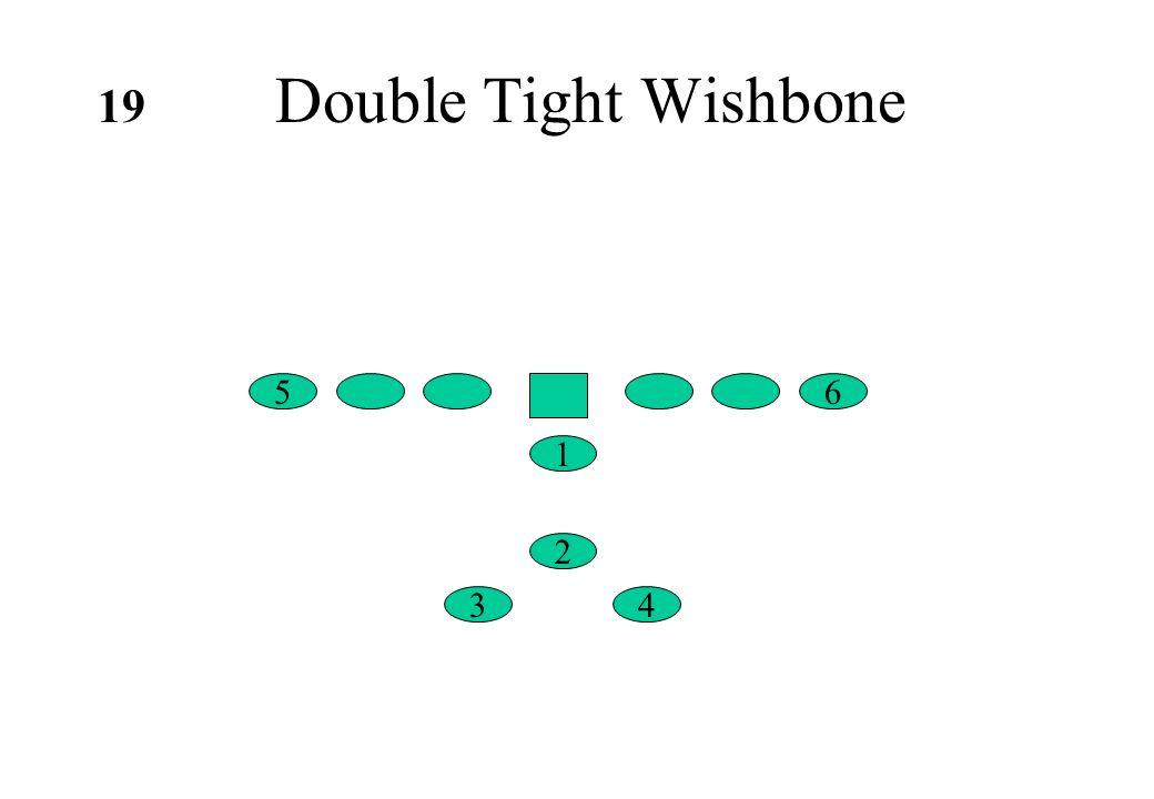 Double Tight Wishbone 6 4 5 1 2 3 19