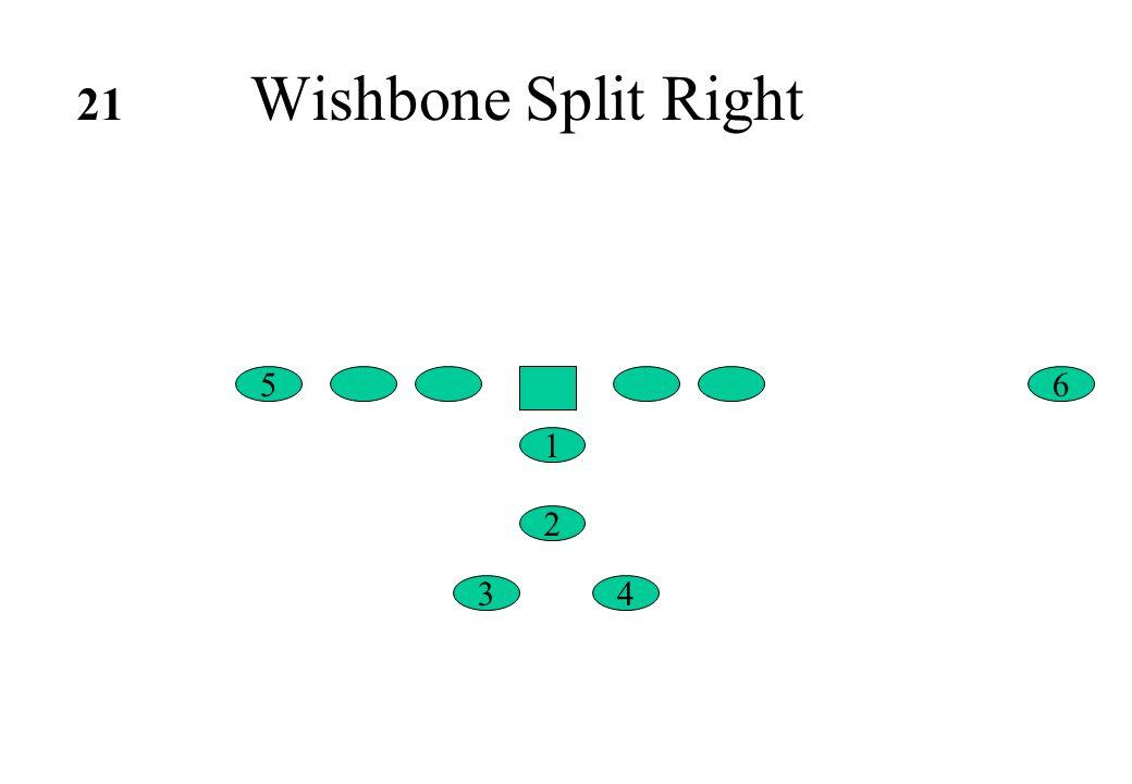 Wishbone Split Right 6 4 5 1 2 3 21