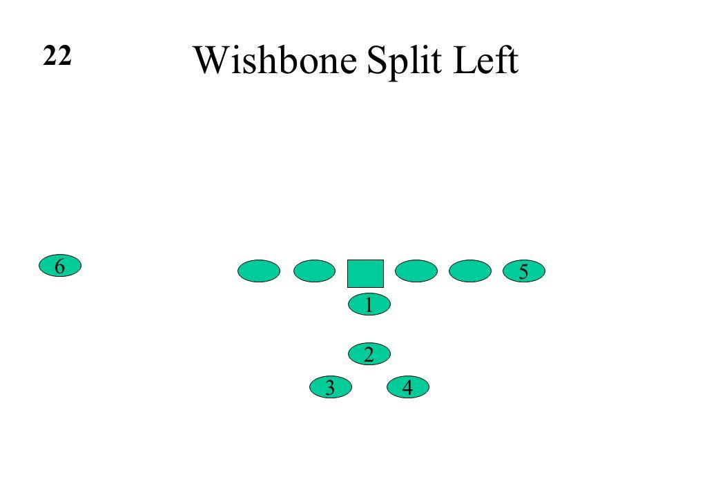 Wishbone Split Left 2 43 1 6 5 22