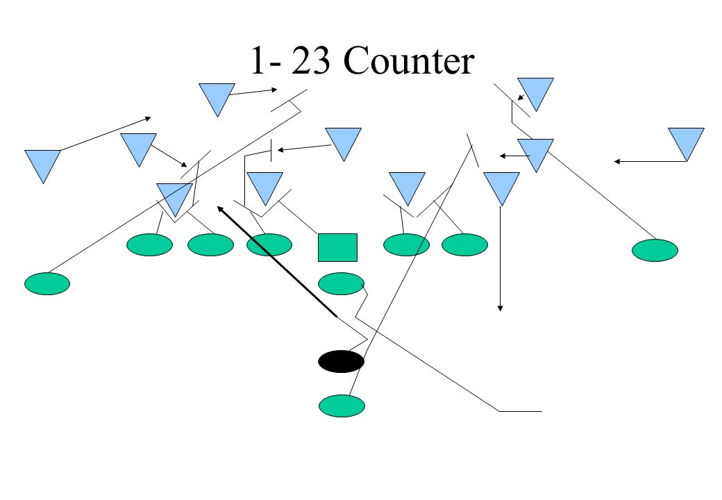 1- 23 Counter