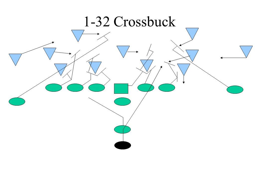 1-32 Crossbuck