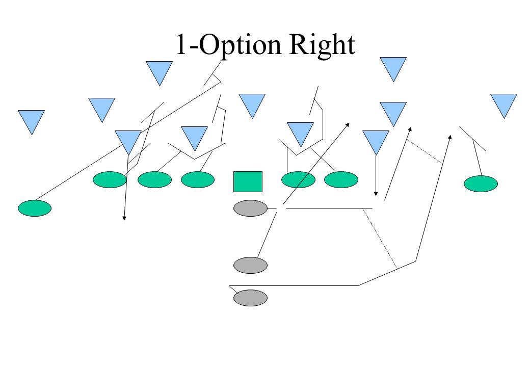 1-Option Right