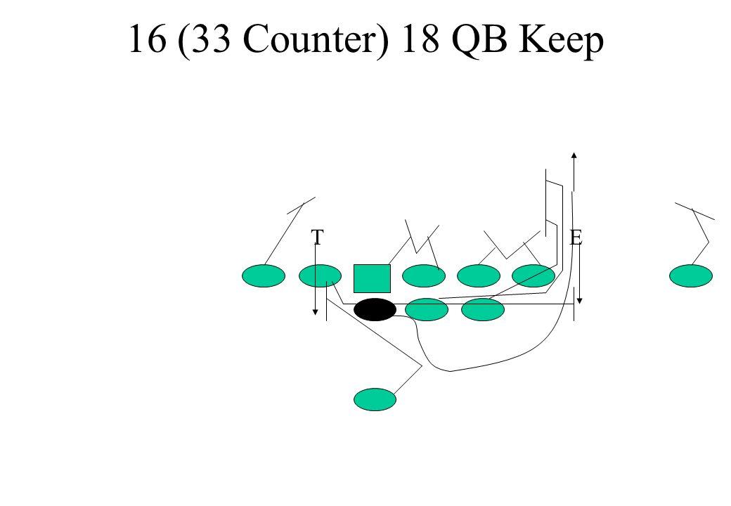16 (33 Counter) 18 QB Keep TE