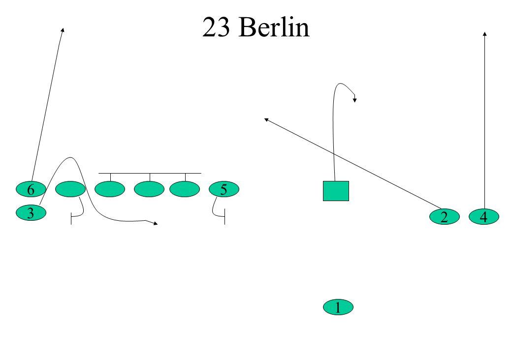 23 Berlin 24 3 1 65