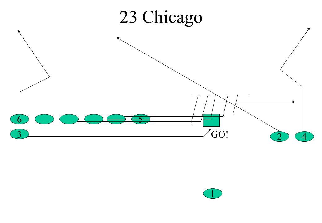 23 Chicago 24 3 1 65 GO!