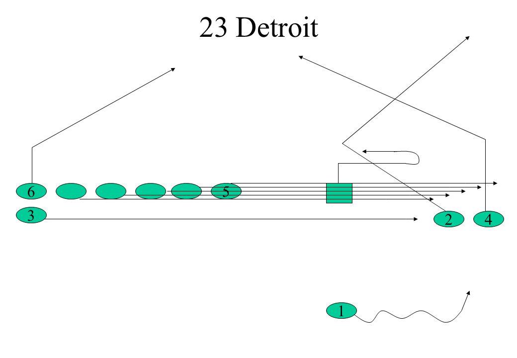 23 Detroit 24 3 1 65