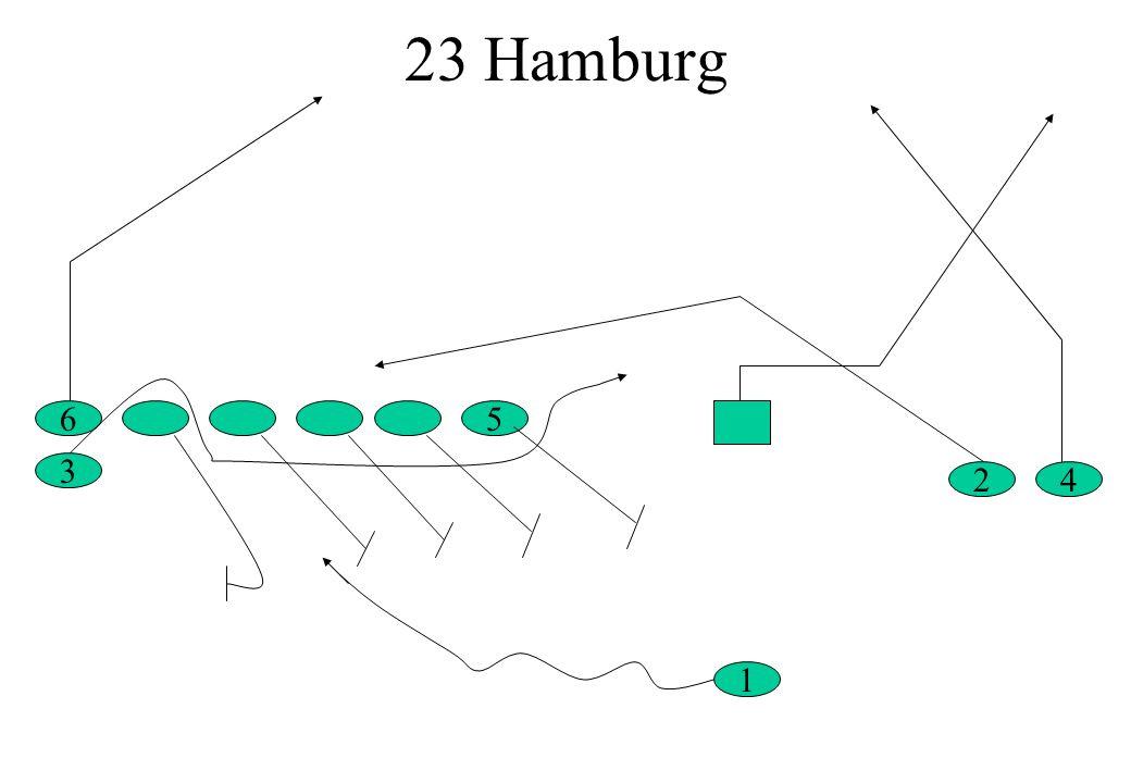 23 Hamburg 24 3 1 65