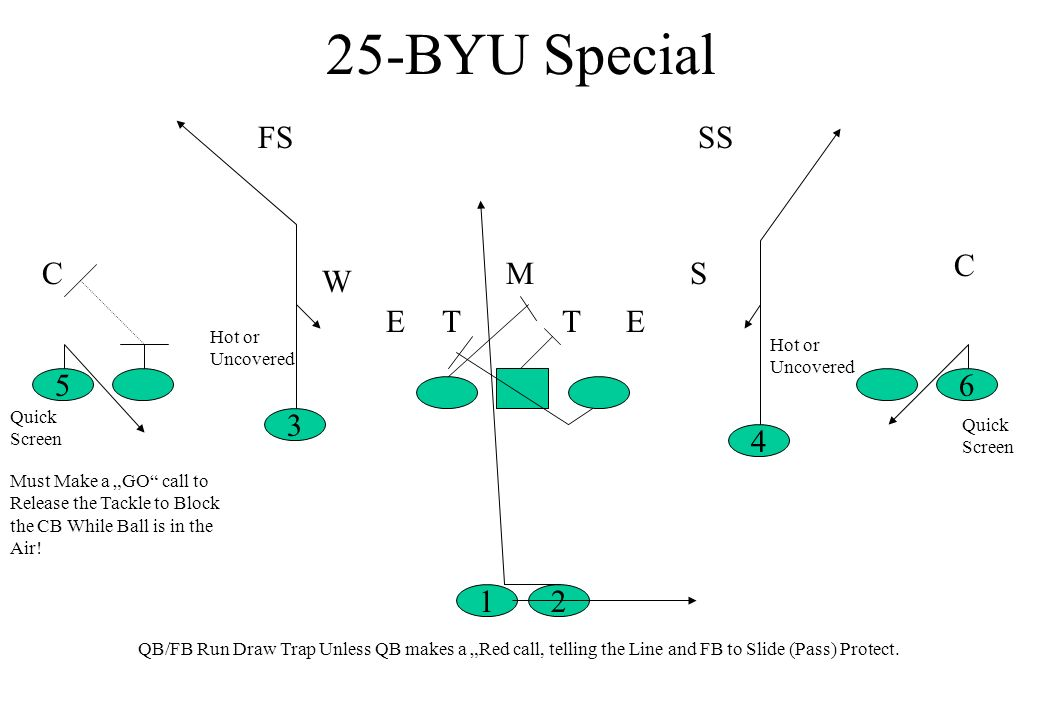 25-BYU Special 1 4 3 2 56 C C FSSS TTEE W SM Hot or Uncovered Quick Screen Must Make a GO call to Release the Tackle to Block the CB While Ball is in