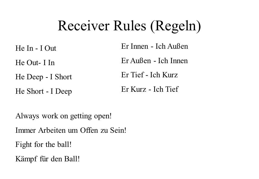 Receiver Rules (Regeln) He In - I Out He Out- I In He Deep - I Short He Short - I Deep Er Innen - Ich Außen Er Außen - Ich Innen Er Tief - Ich Kurz Er