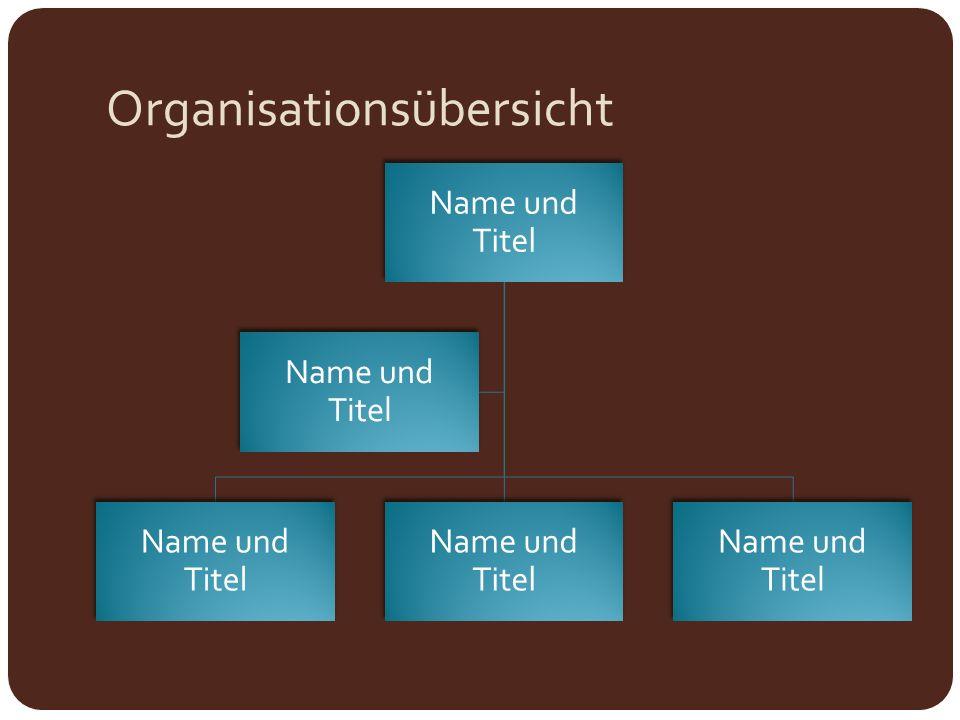 Organisationsübersicht Name und Titel