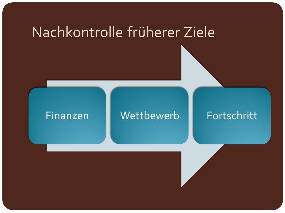 Nachkontrolle früherer Ziele FinanzenWettbewerbFortschritt