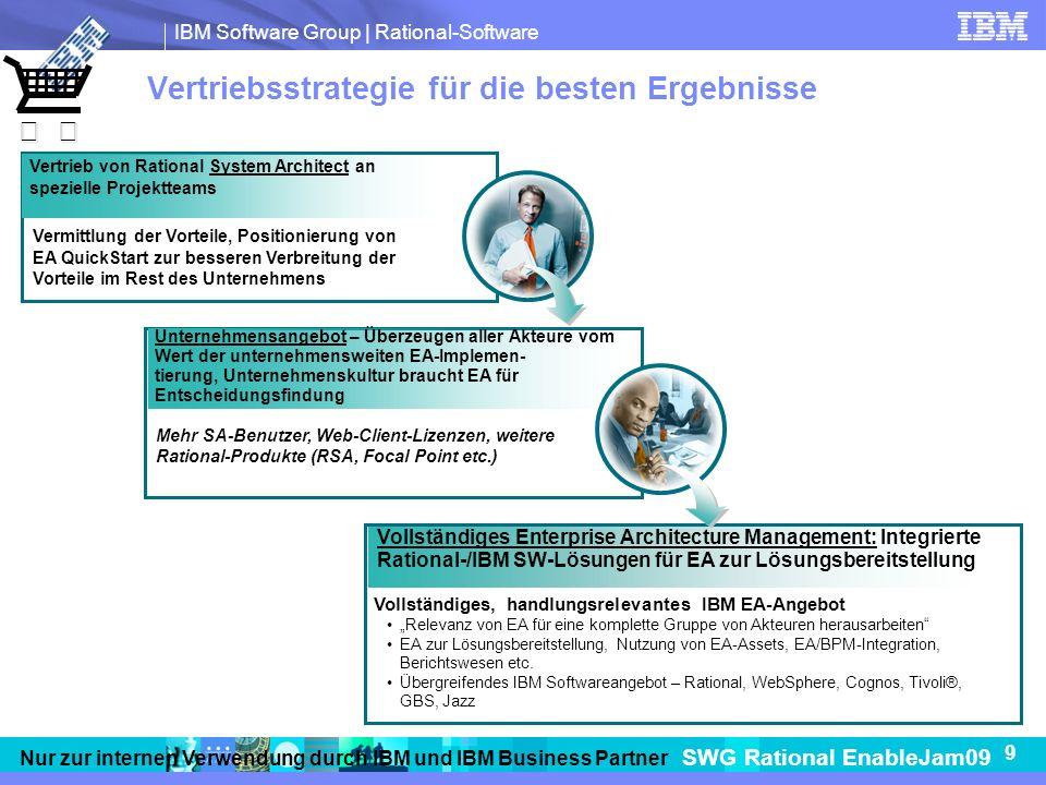 IBM Software Group   Rational-Software SWG Rational EnableJam09 9 Nur zur internen Verwendung durch IBM und IBM Business Partner Vertriebsstrategie für die besten Ergebnisse Vermittlung der Vorteile, Positionierung von EA QuickStart zur besseren Verbreitung der Vorteile im Rest des Unternehmens Vertrieb von Rational System Architect an spezielle Projektteams Mehr SA-Benutzer, Web-Client-Lizenzen, weitere Rational-Produkte (RSA, Focal Point etc.) Unternehmensangebot – Überzeugen aller Akteure vom Wert der unternehmensweiten EA-Implemen- tierung, Unternehmenskultur braucht EA für Entscheidungsfindung Vollständiges Enterprise Architecture Management: Integrierte Rational-/IBM SW-Lösungen für EA zur Lösungsbereitstellung Vollständiges, handlungsrelevantes IBM EA-Angebot Relevanz von EA für eine komplette Gruppe von Akteuren herausarbeiten EA zur Lösungsbereitstellung, Nutzung von EA-Assets, EA/BPM-Integration, Berichtswesen etc.