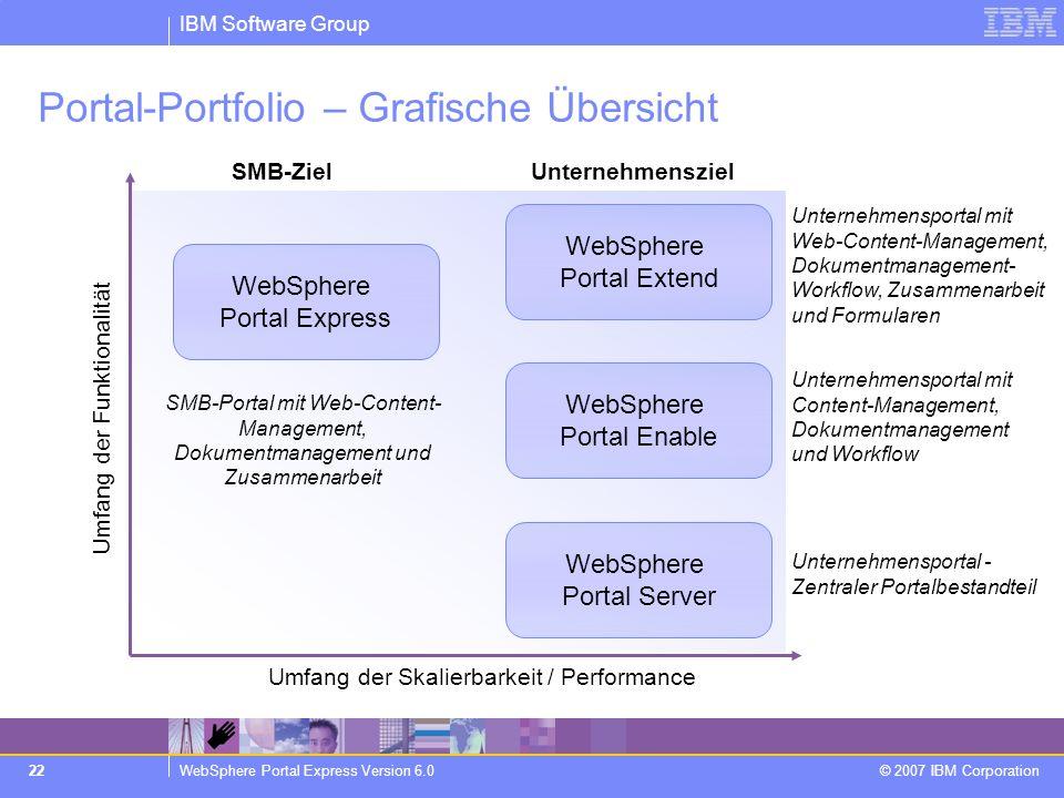 IBM Software Group WebSphere Portal Express Version 6.0 © 2007 IBM Corporation 22 Portal-Portfolio – Grafische Übersicht Umfang der Funktionalität Umf