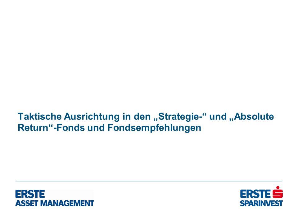 Taktische Ausrichtung in den Strategie- und Absolute Return-Fonds und Fondsempfehlungen