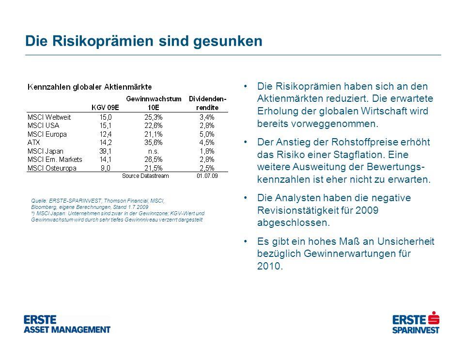 Die Risikoprämien sind gesunken Quelle: ERSTE-SPARINVEST, Thomson Financial, MSCI, Bloomberg, eigene Berechnungen, Stand 1.7.2009 *) MSCI Japan: Unter