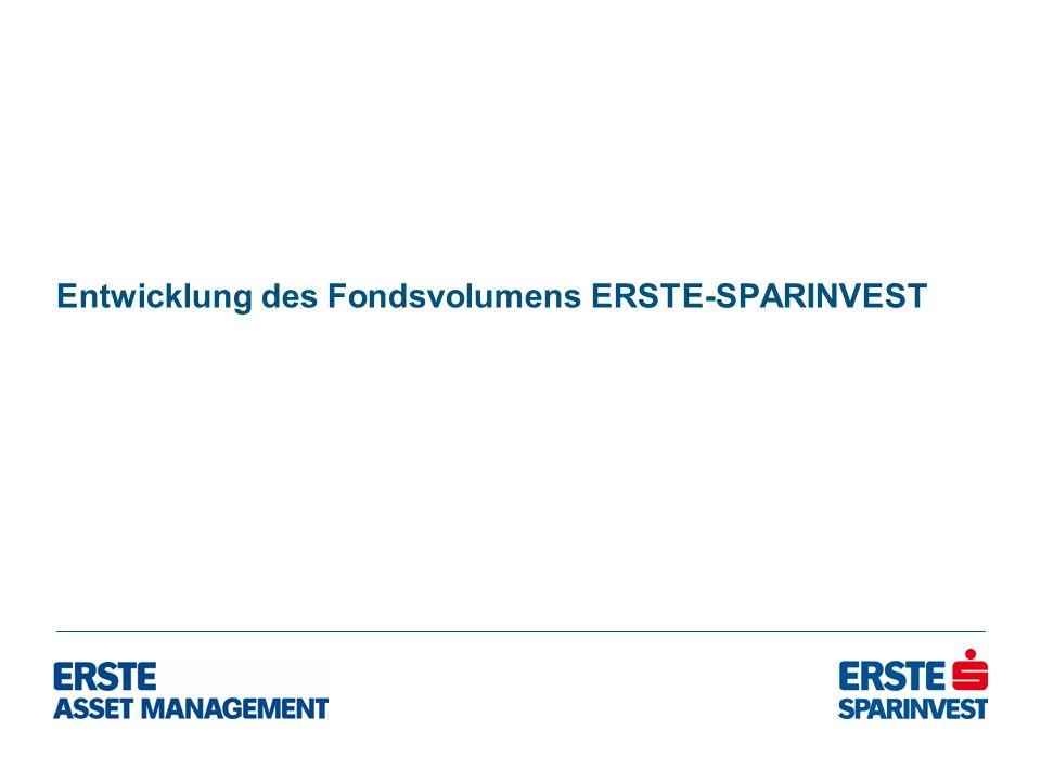 Entwicklung des Fondsvolumens ERSTE-SPARINVEST
