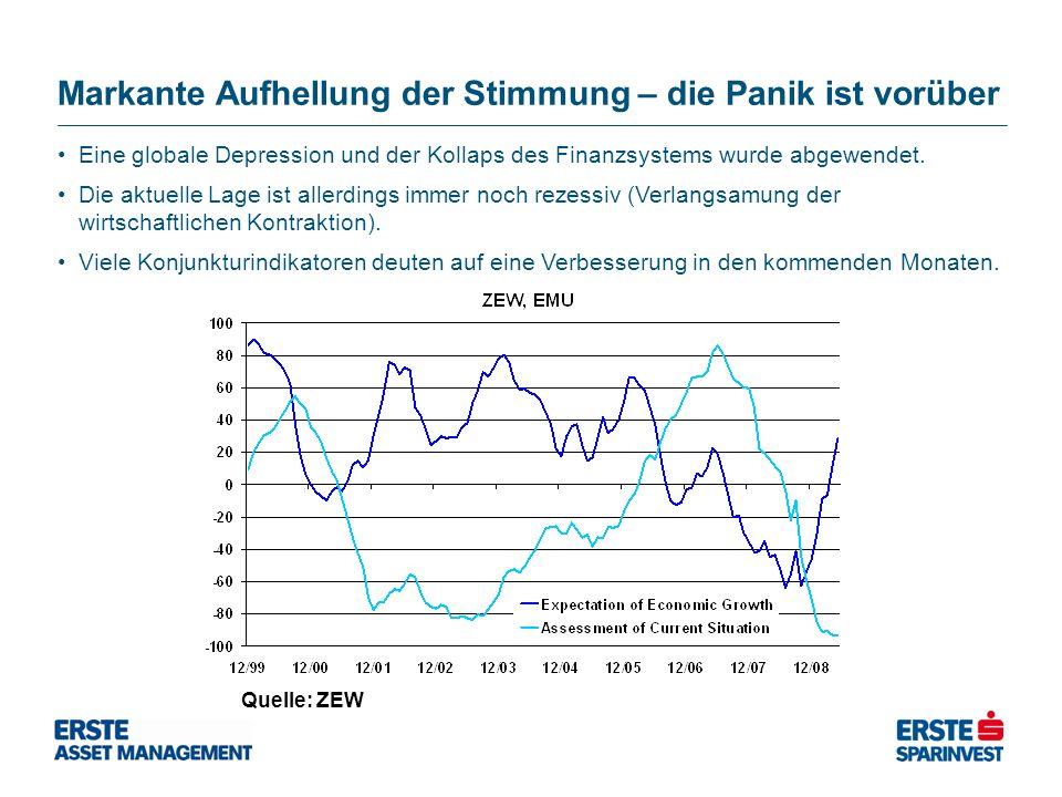 Markante Aufhellung der Stimmung – die Panik ist vorüber Quelle: ZEW Eine globale Depression und der Kollaps des Finanzsystems wurde abgewendet.