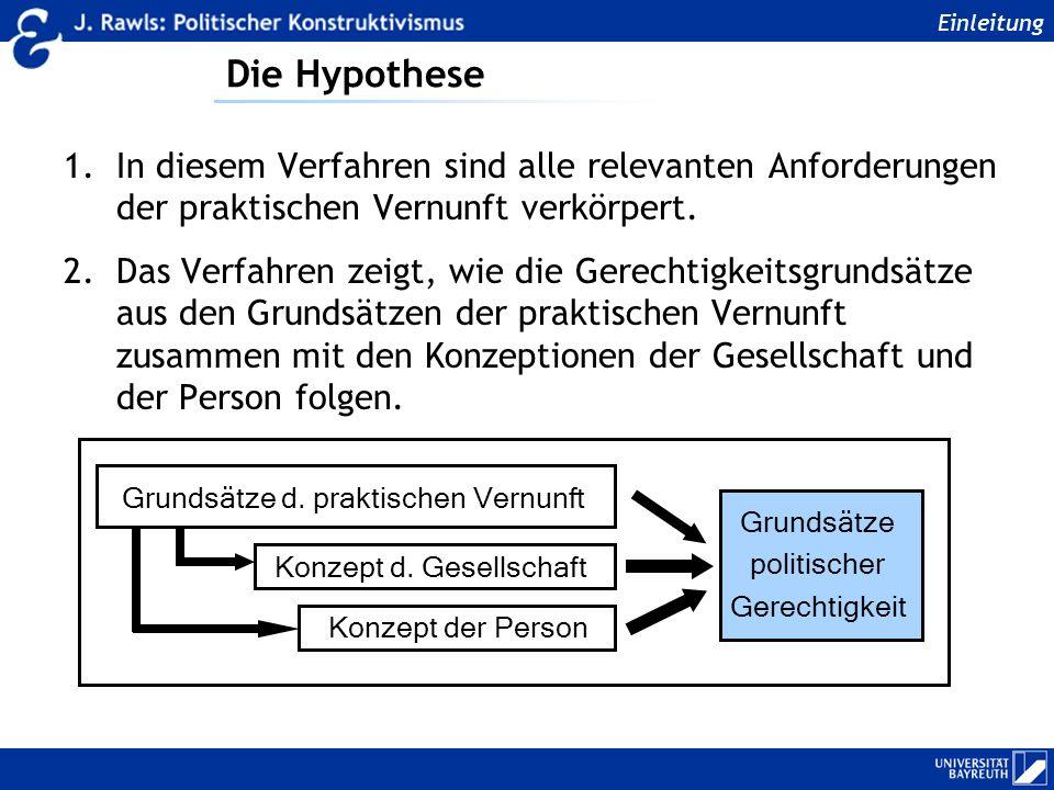 Die Hypothese 1.In diesem Verfahren sind alle relevanten Anforderungen der praktischen Vernunft verkörpert. 2.Das Verfahren zeigt, wie die Gerechtigke