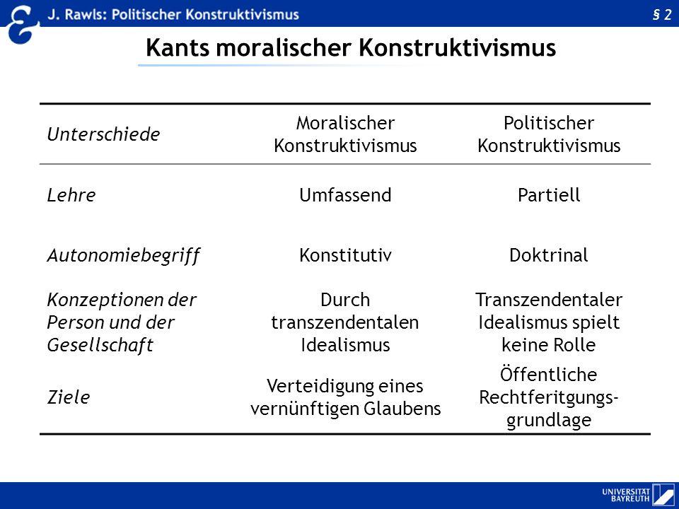 Kants moralischer Konstruktivismus § 2 Unterschiede Moralischer Konstruktivismus Politischer Konstruktivismus LehreUmfassendPartiell AutonomiebegriffK