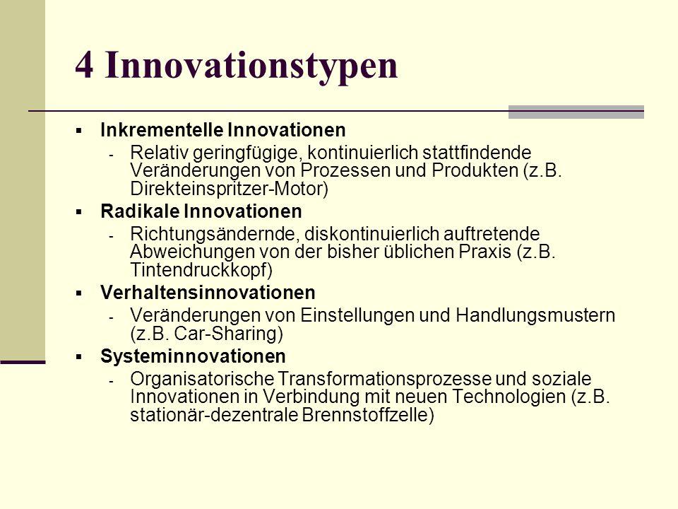 Kriterien für Innovationstypen Wissen, Technologie, Organisation Wissensbasis Grundlagenwissen Disziplinarität Technologie Rekombination technischer Elemente Kombination von Produkten und Dienstleistungen Infrastruktur Organisation Markt- und Akteursbeziehungen Marktstruktur Akteursstruktur Neue Akteure Netzwerke Stakeholder Nutzungskontext