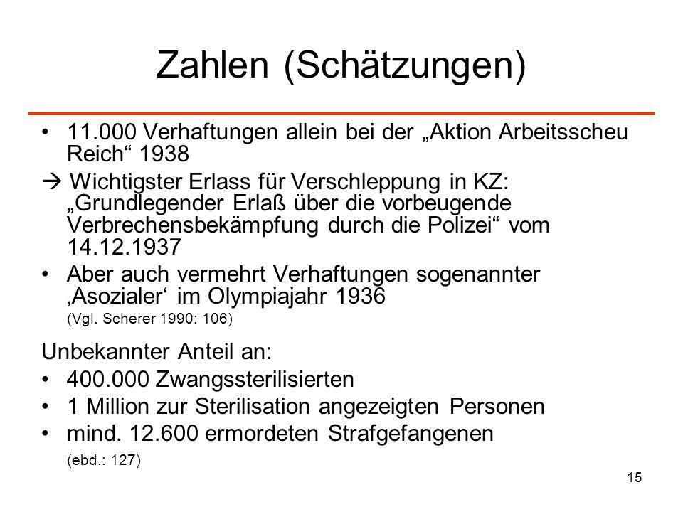 15 Zahlen (Schätzungen) 11.000 Verhaftungen allein bei der Aktion Arbeitsscheu Reich 1938 Wichtigster Erlass für Verschleppung in KZ: Grundlegender Er