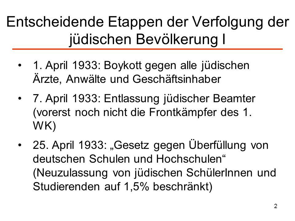2 Entscheidende Etappen der Verfolgung der jüdischen Bevölkerung I 1. April 1933: Boykott gegen alle jüdischen Ärzte, Anwälte und Geschäftsinhaber 7.