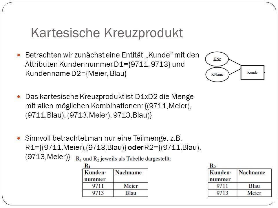 Kartesische Kreuzprodukt Betrachten wir zunächst eine Entität Kunde mit den Attributen Kundennummer D1={9711, 9713} und Kundenname D2={Meier, Blau} Da