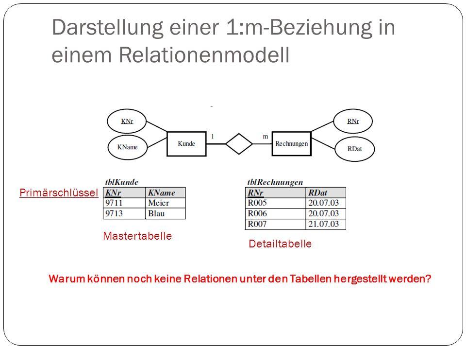 Darstellung einer 1:m-Beziehung in einem Relationenmodell Mastertabelle Detailtabelle Primärschlüssel Fremdschlüssel Warum können noch keine Relatione