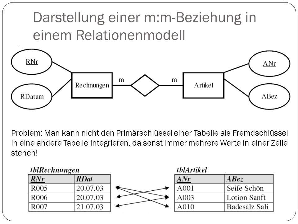 Darstellung einer m:m-Beziehung in einem Relationenmodell Problem: Man kann nicht den Primärschlüssel einer Tabelle als Fremdschlüssel in eine andere