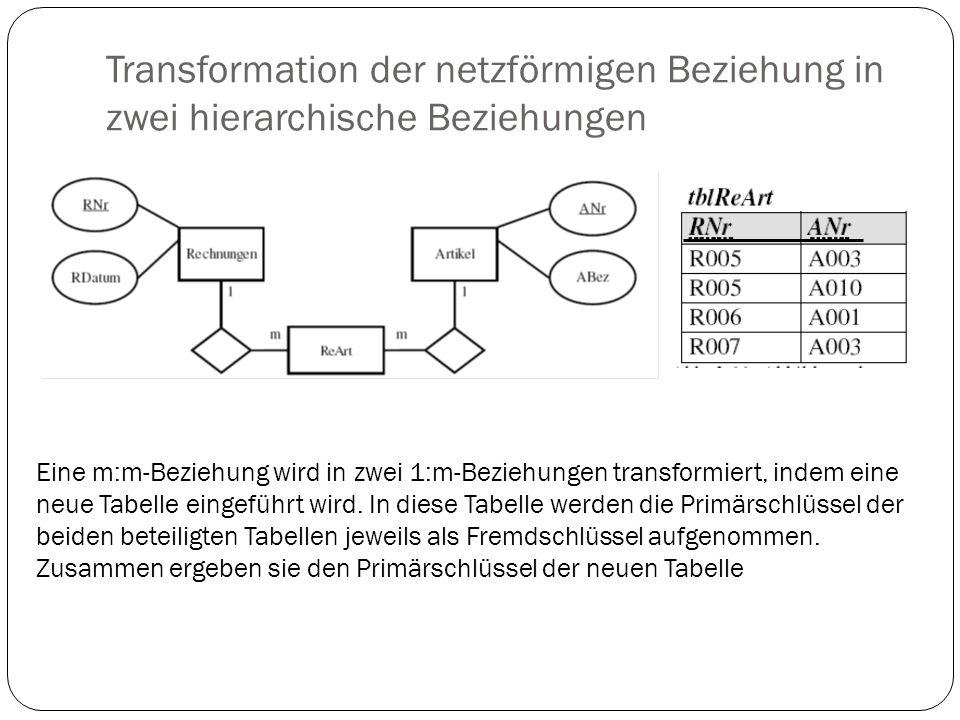 Transformation der netzförmigen Beziehung in zwei hierarchische Beziehungen Eine m:m-Beziehung wird in zwei 1:m-Beziehungen transformiert, indem eine